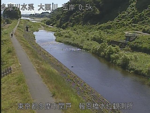 報恩橋水位観測所 現在の写真