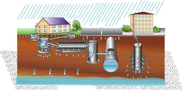 都市 被害 浸水 対策 法 特定 河川