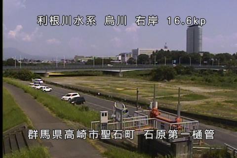 河川 事務 高崎 所 国道 平成31年度(令和元)高崎河川国道事務所の事業