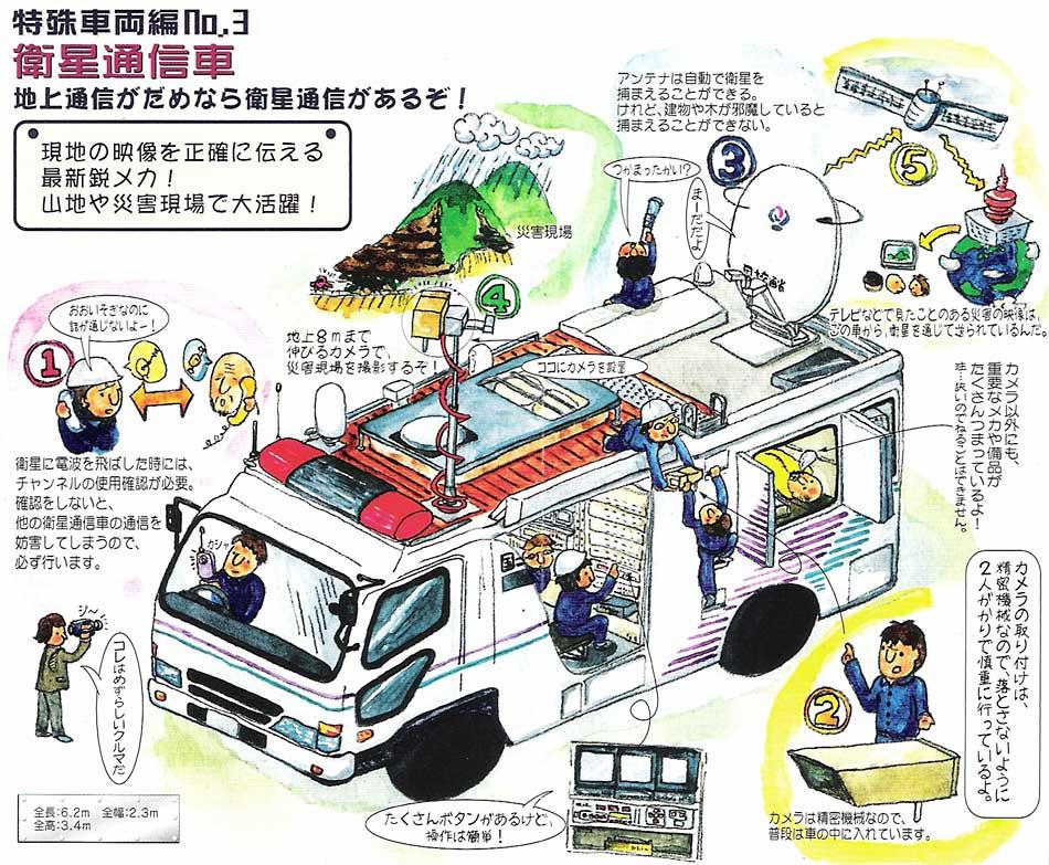 ぐんまメカコレクション(衛星通信車):高崎河川国道事務所
